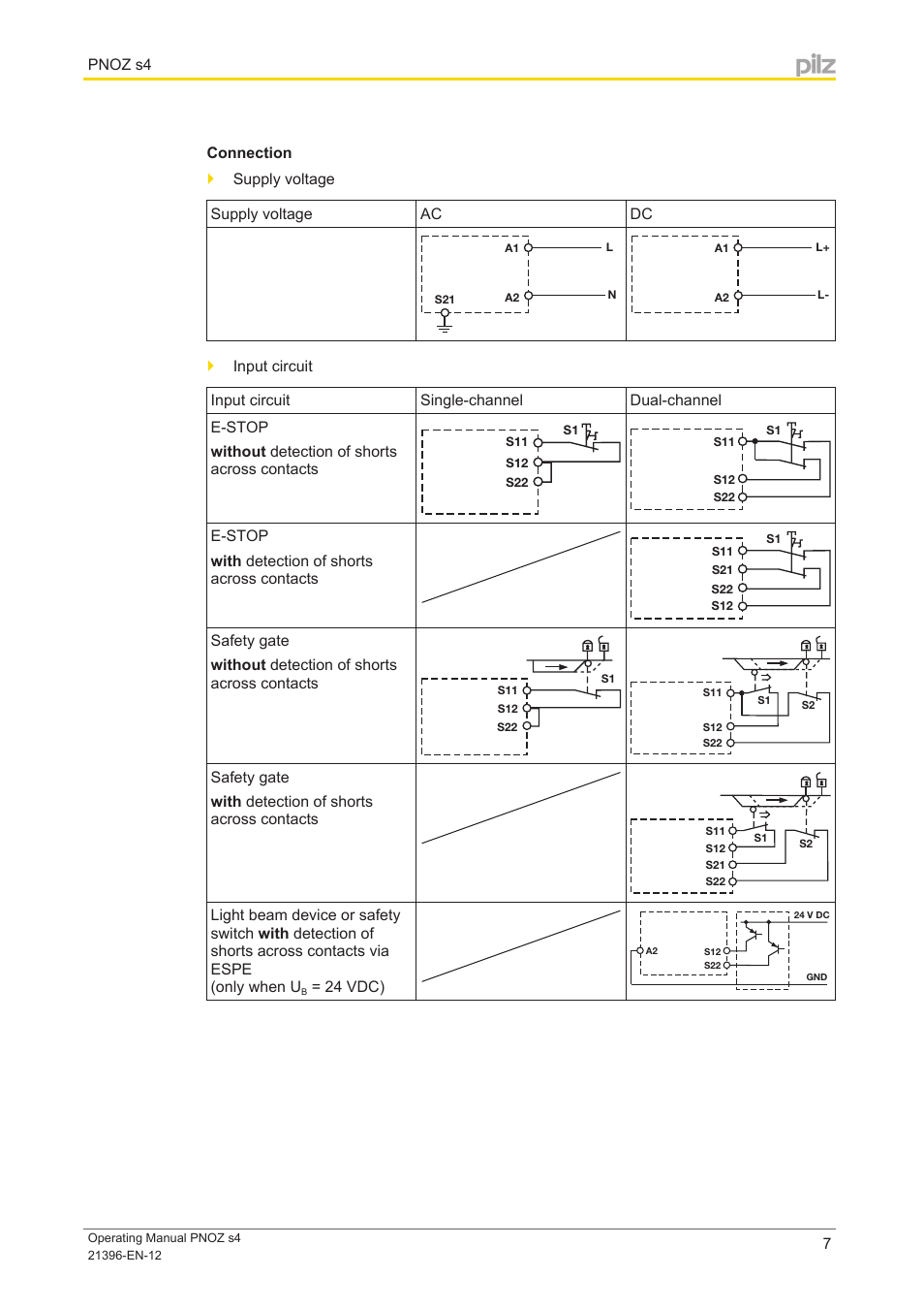 pilz-pnoz-s4-c-48-240vacdc-3-n_o-1-n_c-page7 Pilz Pnoz Wiring Diagram on friendship bracelet diagrams, gmc fuse box diagrams, electrical diagrams, lighting diagrams, engine diagrams, hvac diagrams, honda motorcycle repair diagrams, troubleshooting diagrams, motor diagrams, pinout diagrams, smart car diagrams, switch diagrams, internet of things diagrams, transformer diagrams, electronic circuit diagrams, series and parallel circuits diagrams, led circuit diagrams, battery diagrams, sincgars radio configurations diagrams,