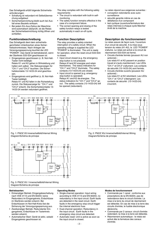 Pilz Pnoz X5 Wiring Diagram A Relay Funktionsbeschreibung Description Du Fonctionnement Function