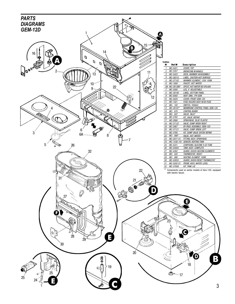 3parts Diagrams Gem  4