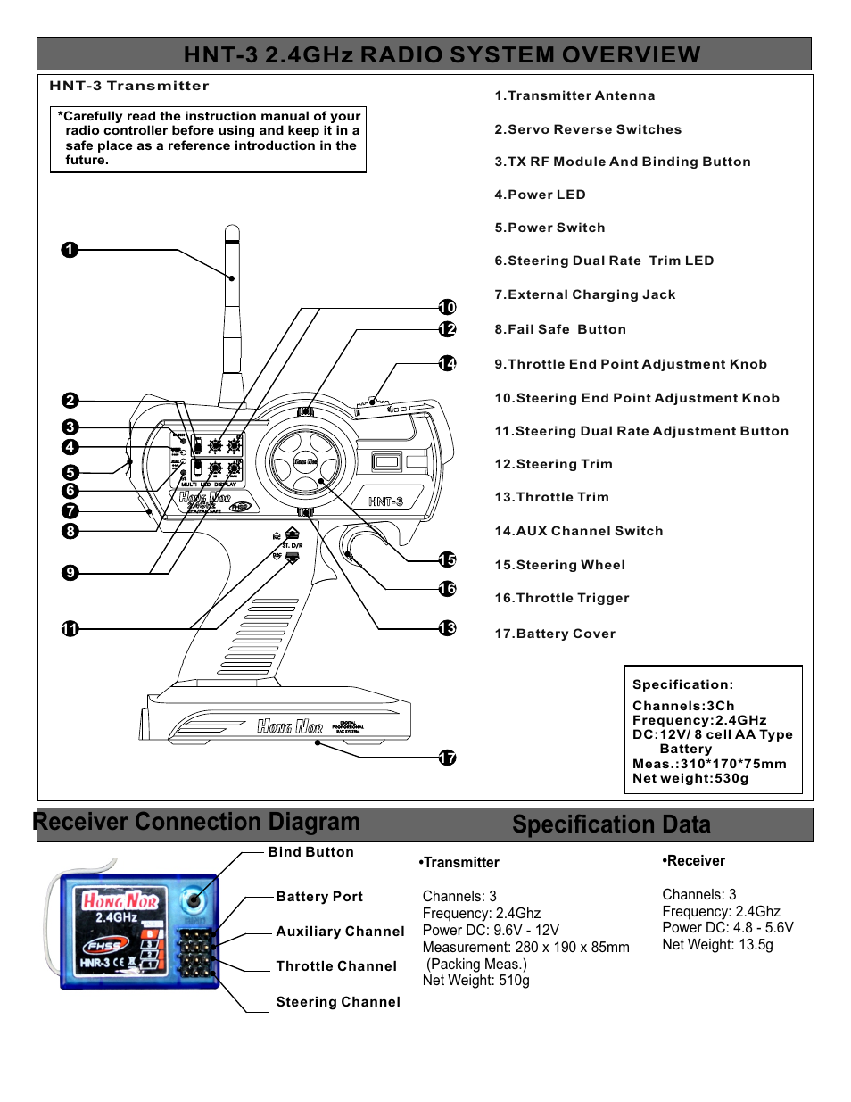 Receiver connection diagram specification data, Hnt-3 2.4ghz radio system  overview | OFNA