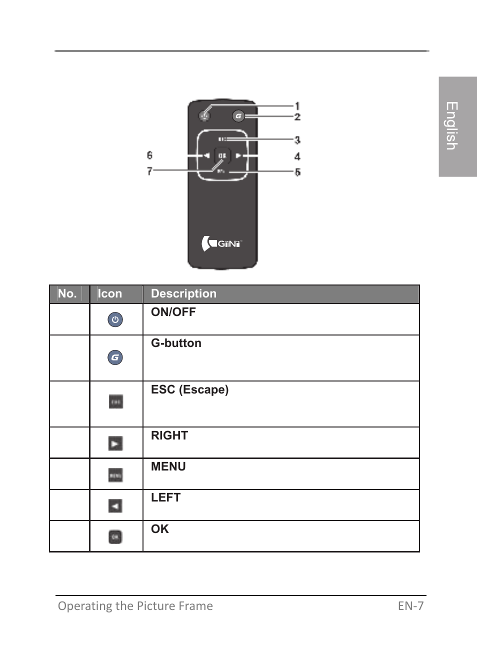Operating the picture frame en‐7 | GiiNii GH-701P User Manual | Page ...