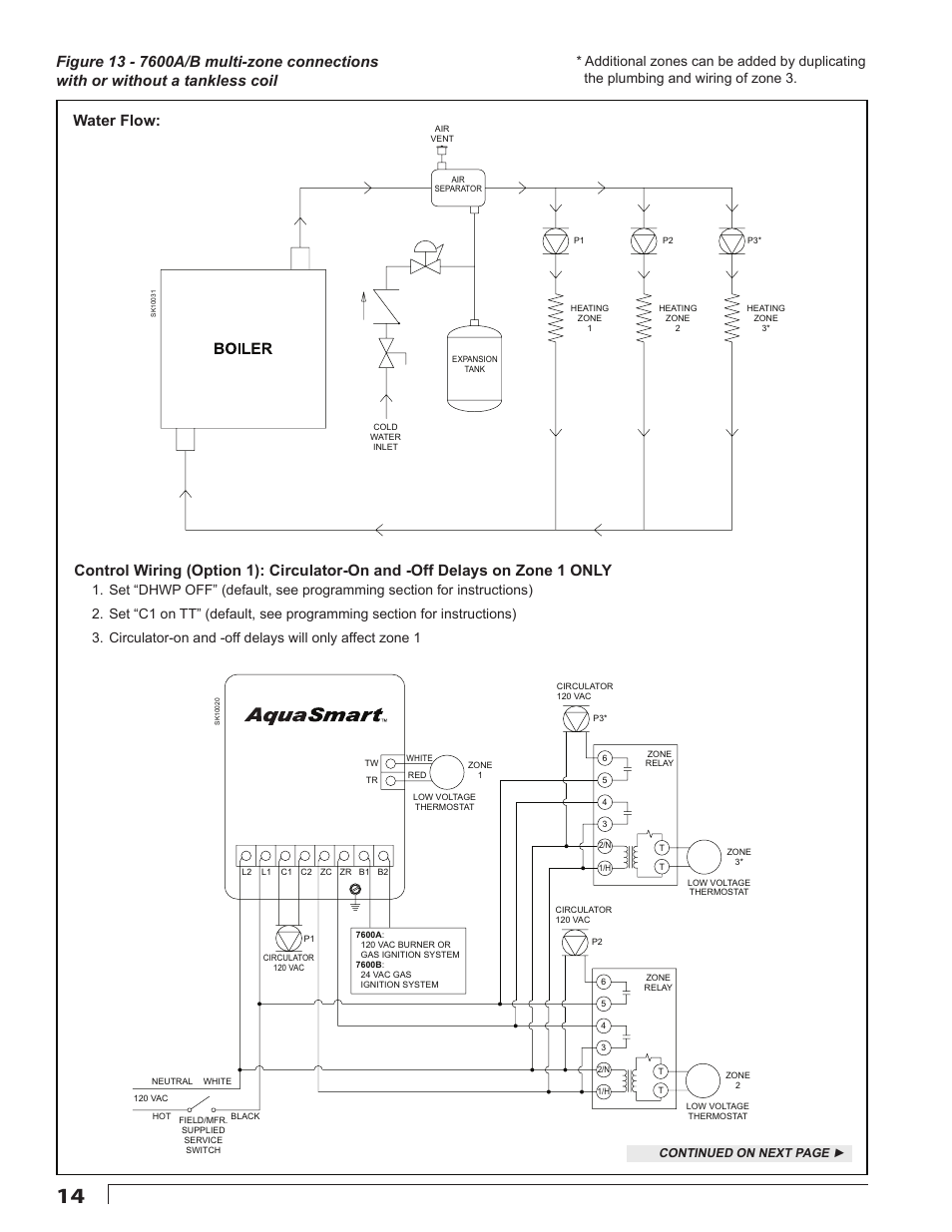 7600a Beckett Wiring Diagram Great Installation Of For Oil Boiler 7600 Aquasmart Control User Manual Page 14 36 Rh Manualsdir Com Burner Pump