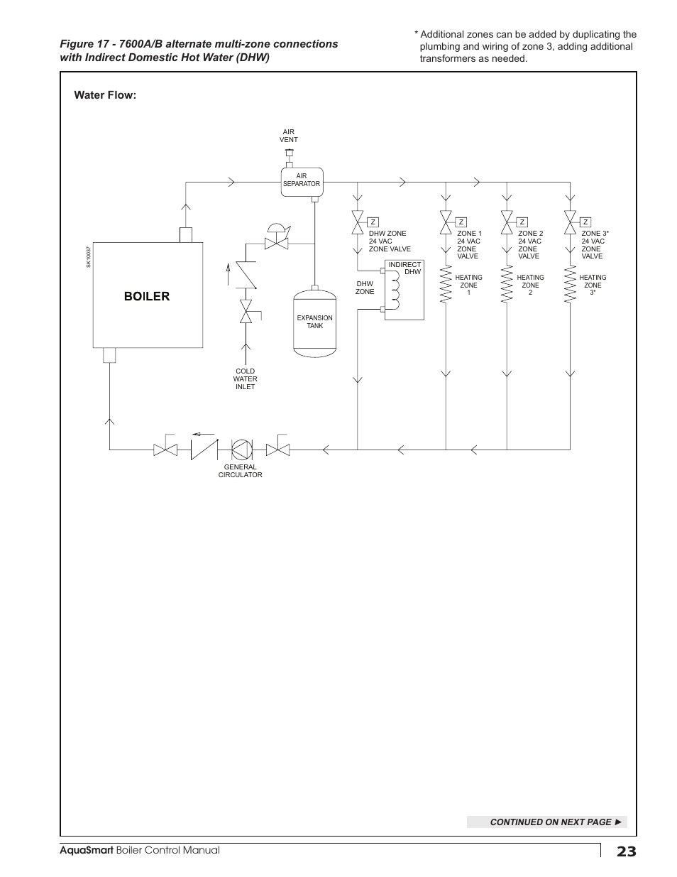 aquasmart boiler control manual   beckett 7600 aquasmart boiler control  user manual   page 23 / 36
