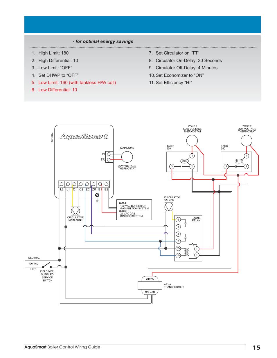 beckett aquasmart wiring user manual page 15 48 original mode rh manualsdir  com