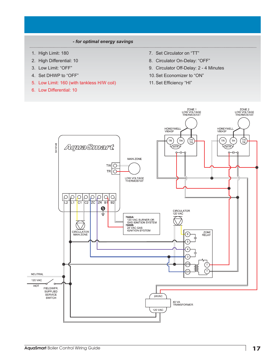 Beckett Igniter Wiring Diagram Trusted Diagrams Oil Furnace 7600a Schematic Www Burner
