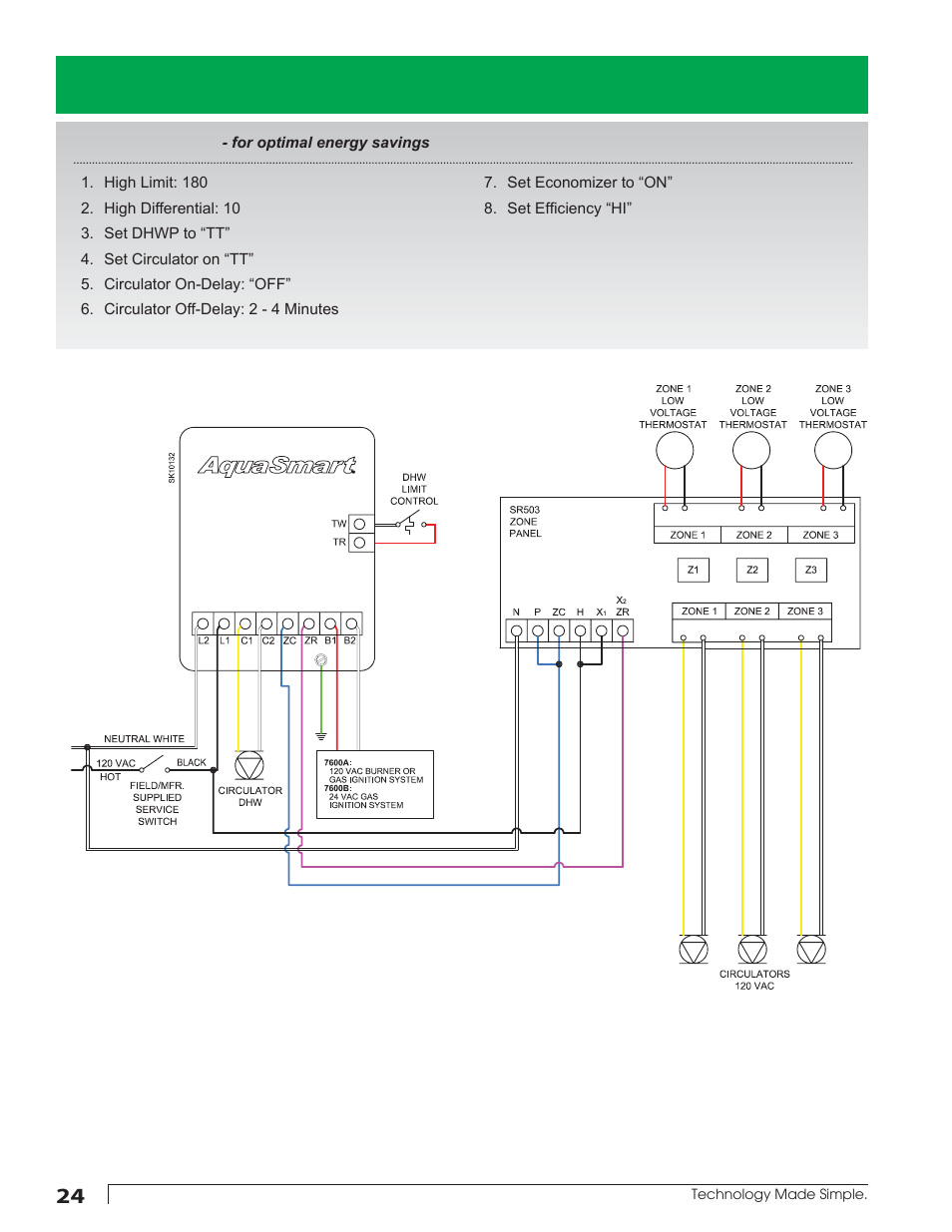 Beckett Aquasmart Wiring User Manual Page 24 48 Taco Circulator For