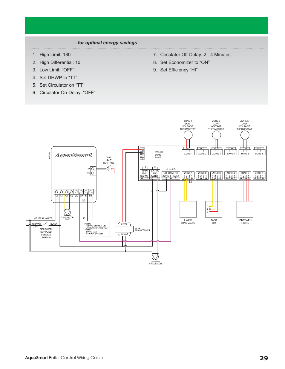 Beckett Aquasmart Wiring User Manual Page 29 48 Taco Zone Valve Schematic Html