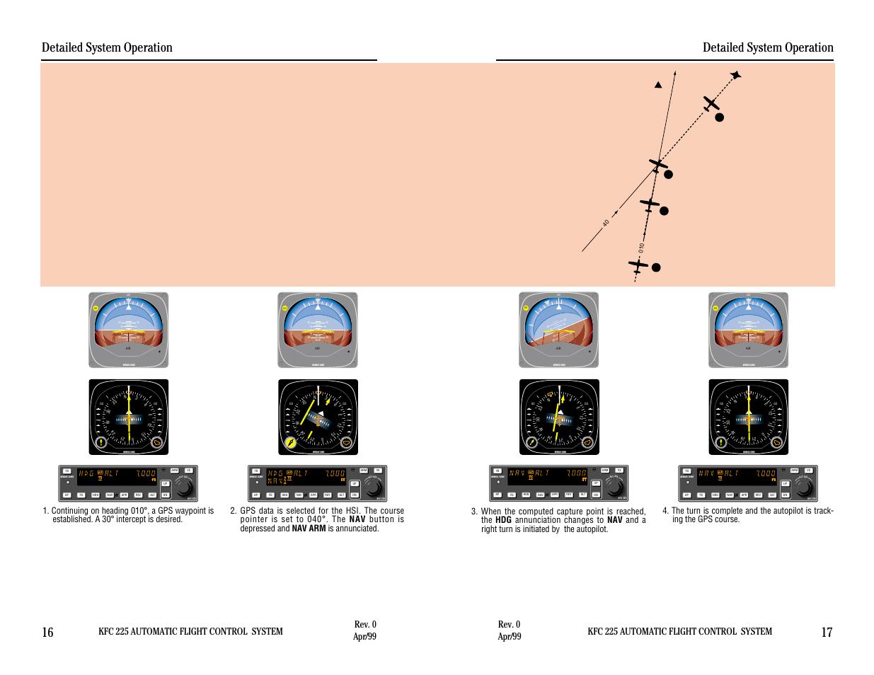 Bendix King Manual Kt76a Wiring Diagram Gps Capture Detailed System Operation 17 Rh Manualsdir Com Manuals Avionics