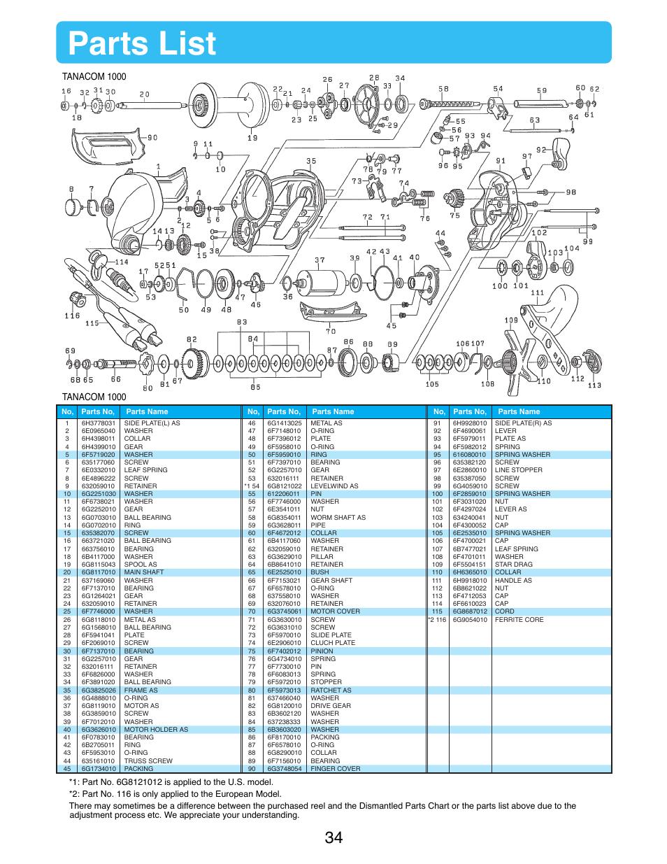 Parts list, Tanacom 1000 | Daiwa TANACOM 1000 User Manual ... on