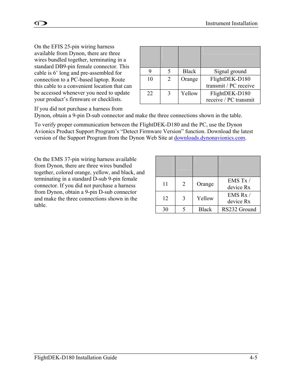 Efis Serial Harness Ems Dynon Avionics Flightdek Wiring Program D180 Installation Guide User Manual Page 43 154