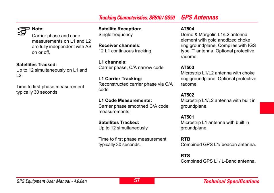 Tracking characteristics: sr510 / gs50, Gps antennas   Leica