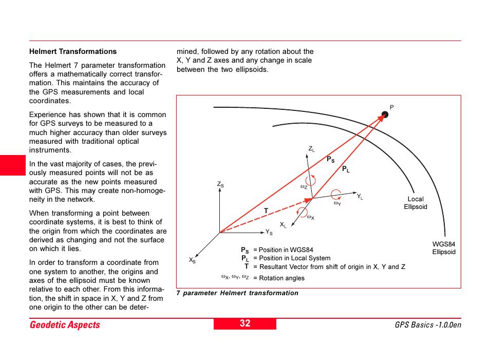 Helmert, Helmert transformation, Geodetic aspects | Leica