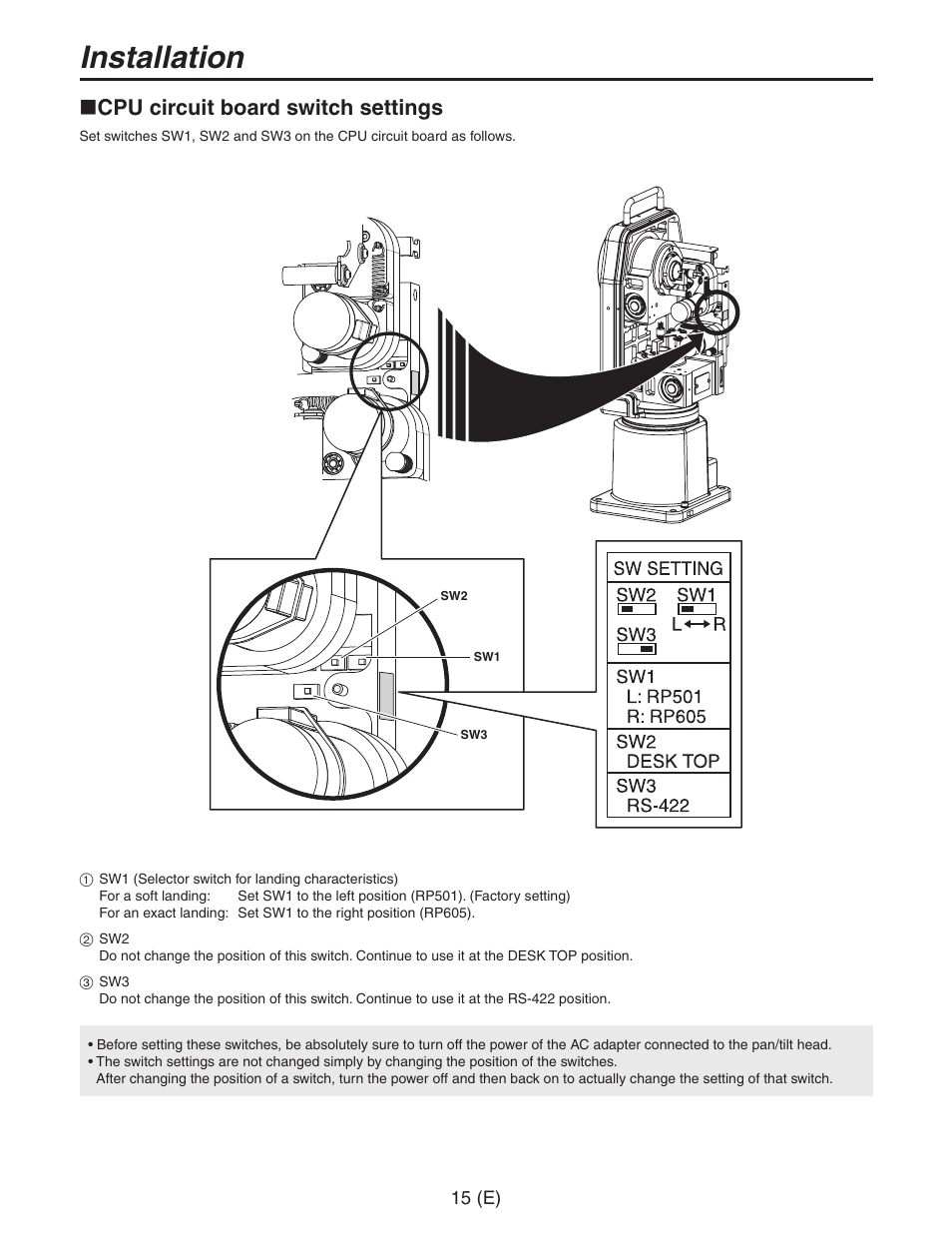 Cpu Circuit Board Switch Settings Installation Panasonic Aw Ph650 Adapter Diagram As Follows User Manual Page 16 44