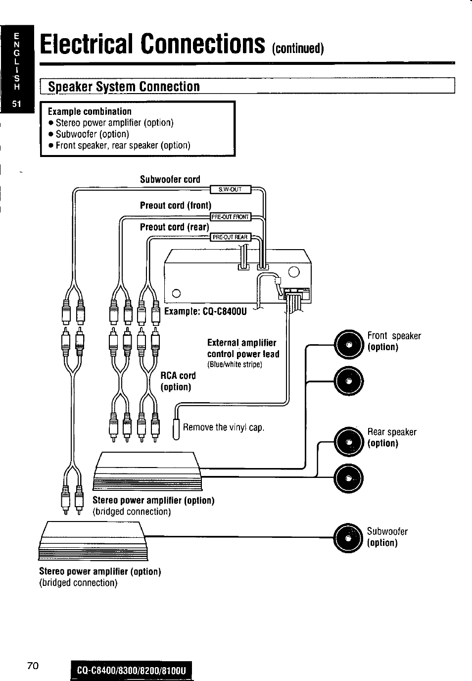exciting panasonic cq c7105u wiring diagram contemporary Panasonic CQ C7103u Panasonic CQ C7103u Manual