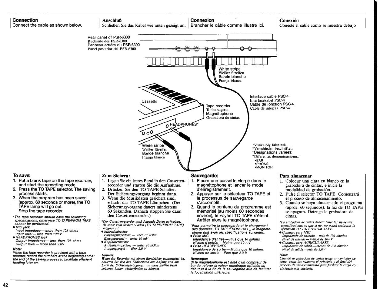 to save zum sichern sauvegarde yamaha psr 6300 user manual rh manualsdir com Quick Reference Guide User Guide Icon