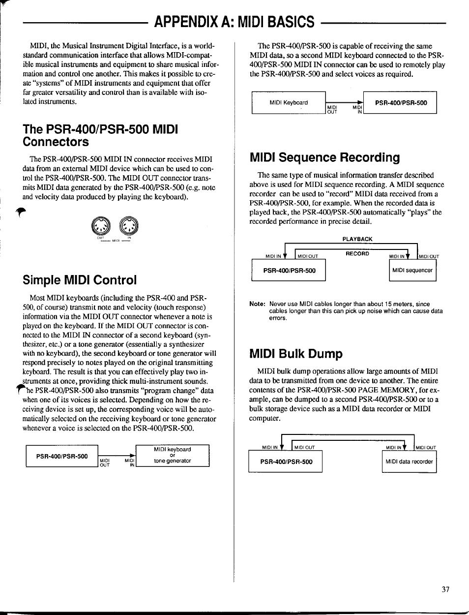 The psr-400/psr-500 midi connectors, Simple midi control, Midi