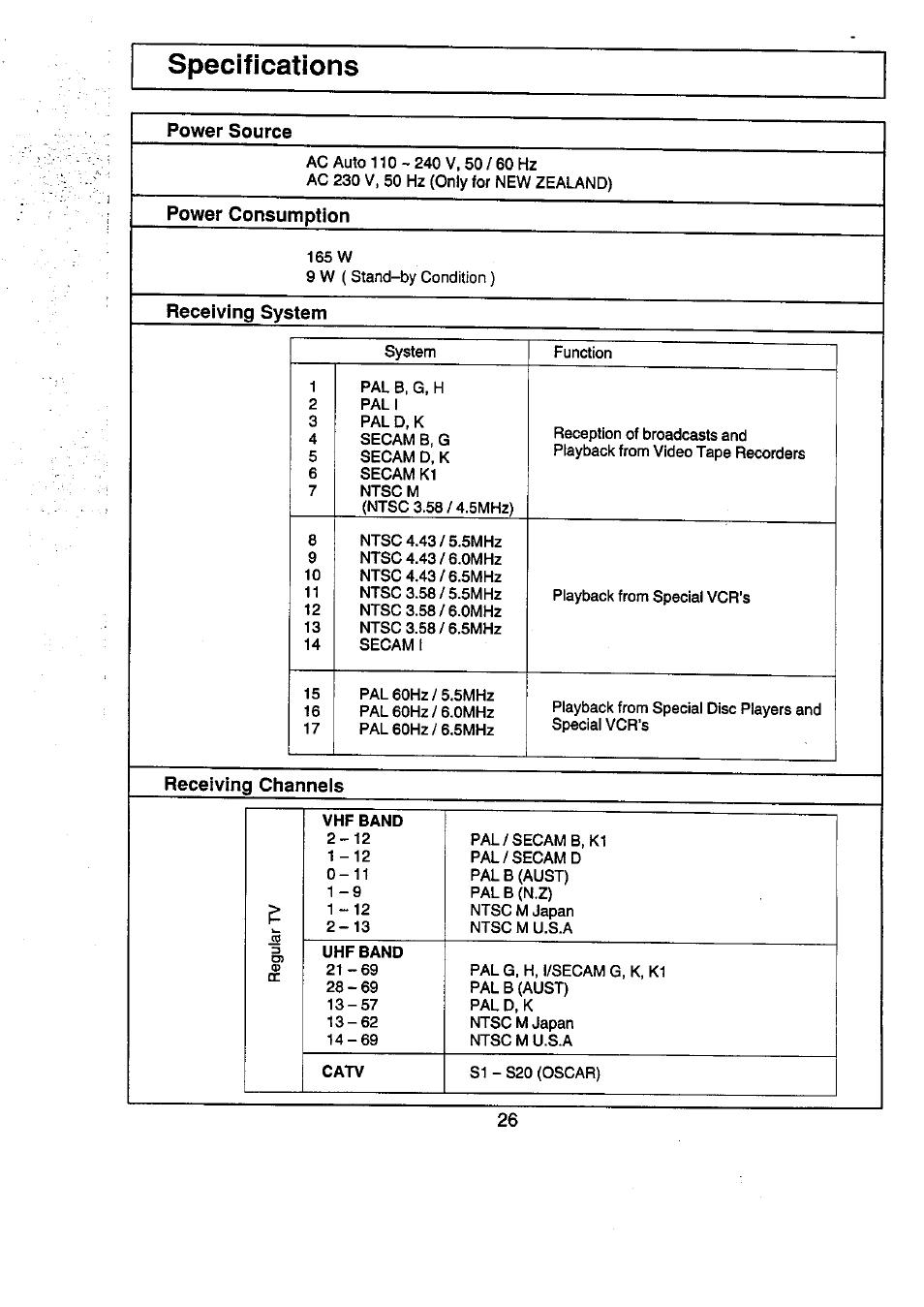 Панасоник tc 29v50r инструкция