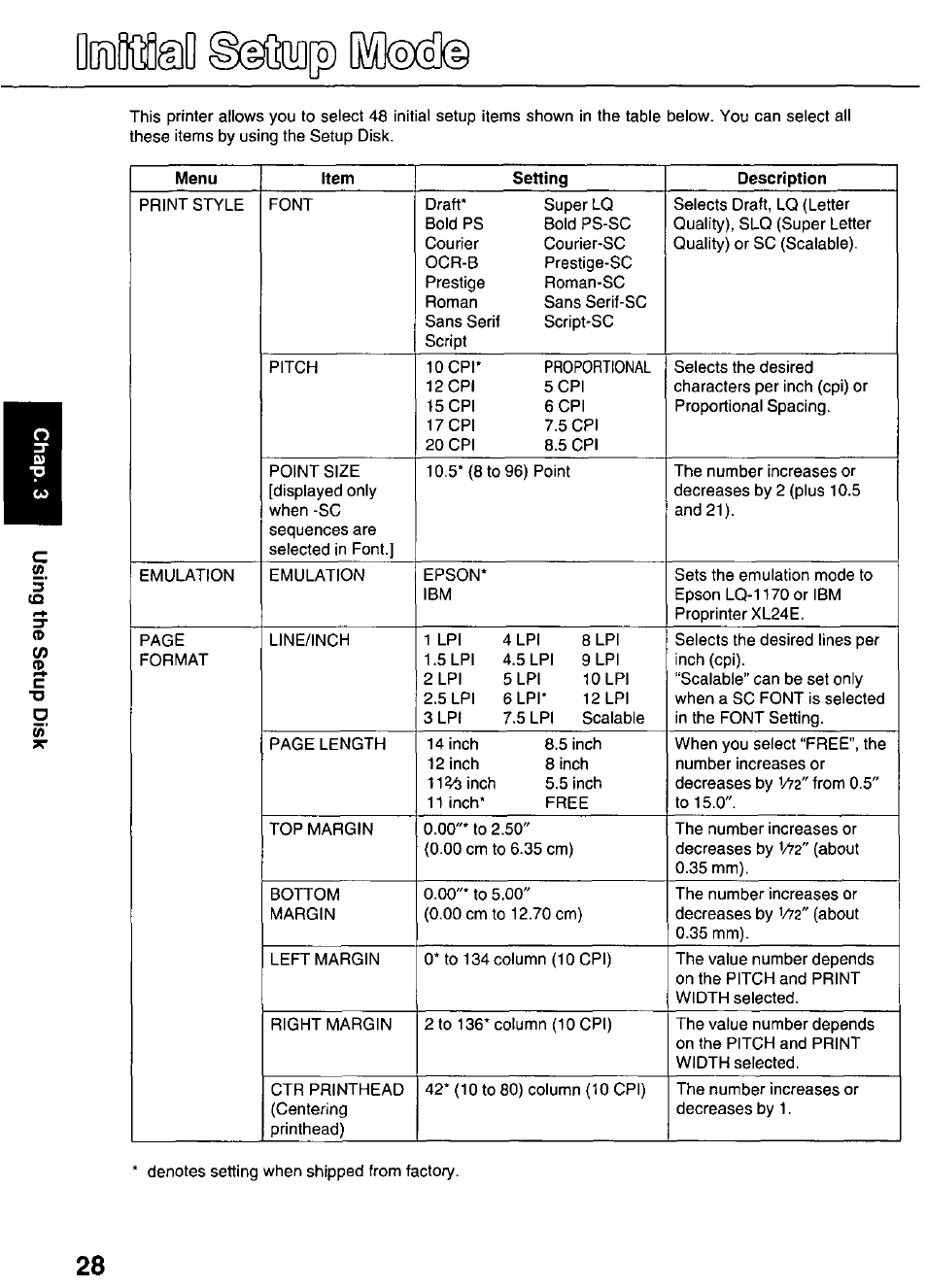 menu item setting panasonic kx p3626 user manual page 28 76 rh manualsdir com Panasonic Kx Instruction Manual Panasonic Owner's Manual
