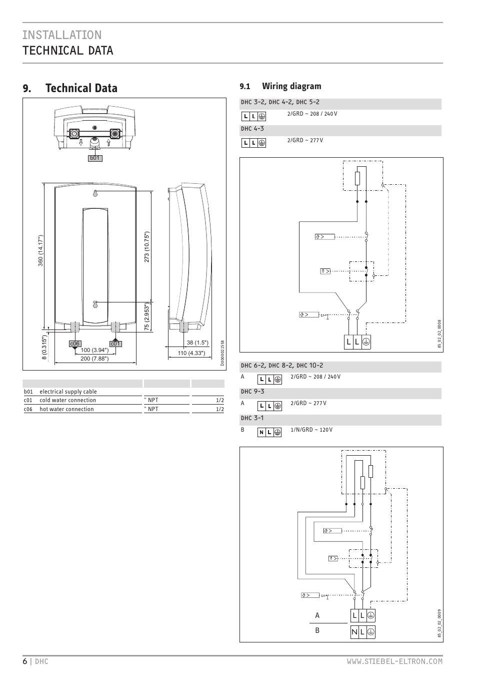 installation wiring diagram for industri installation technical data 9. technical data, 1 wiring ...