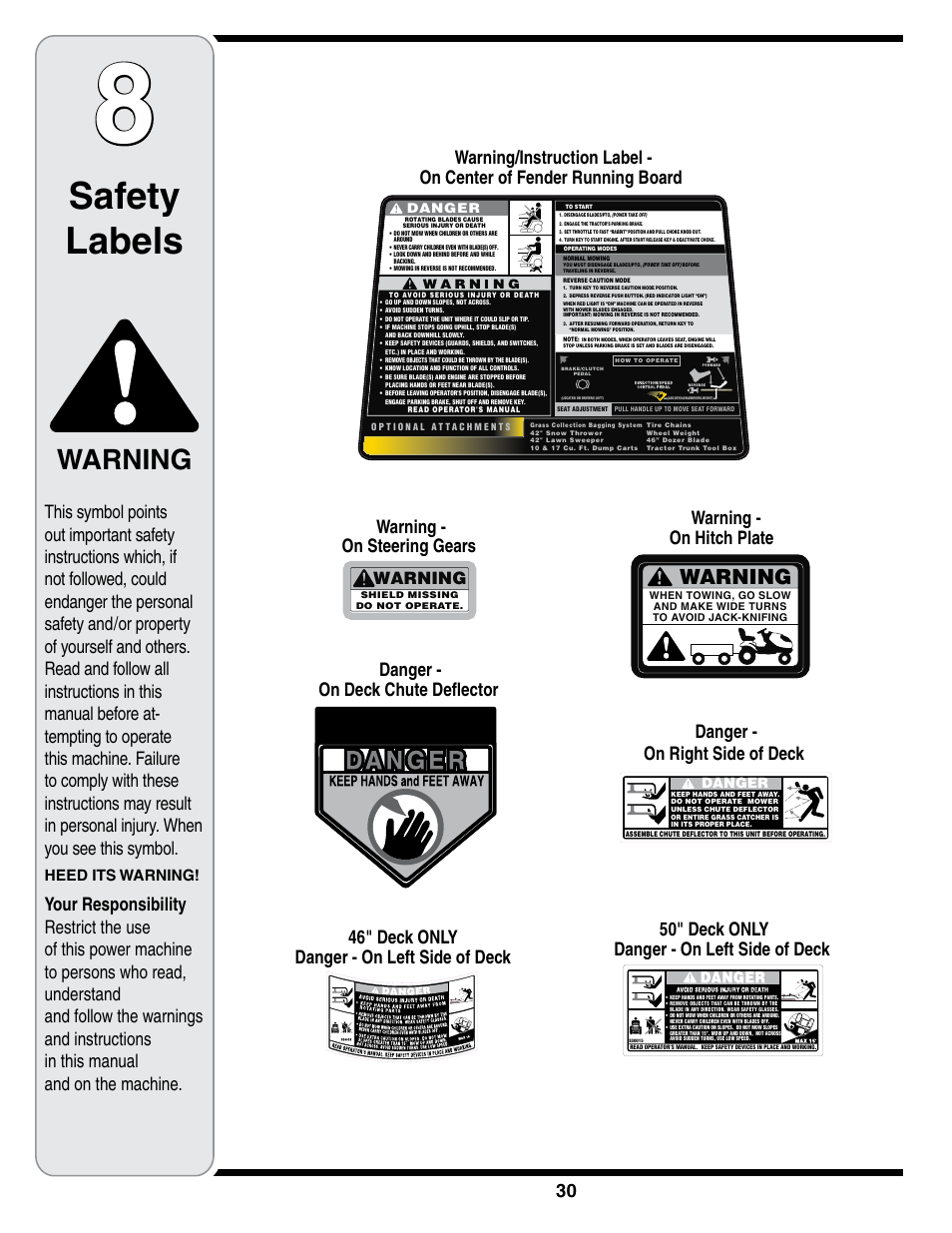 Safety labels, Warning, Danger - on right side of deck | Cub Cadet