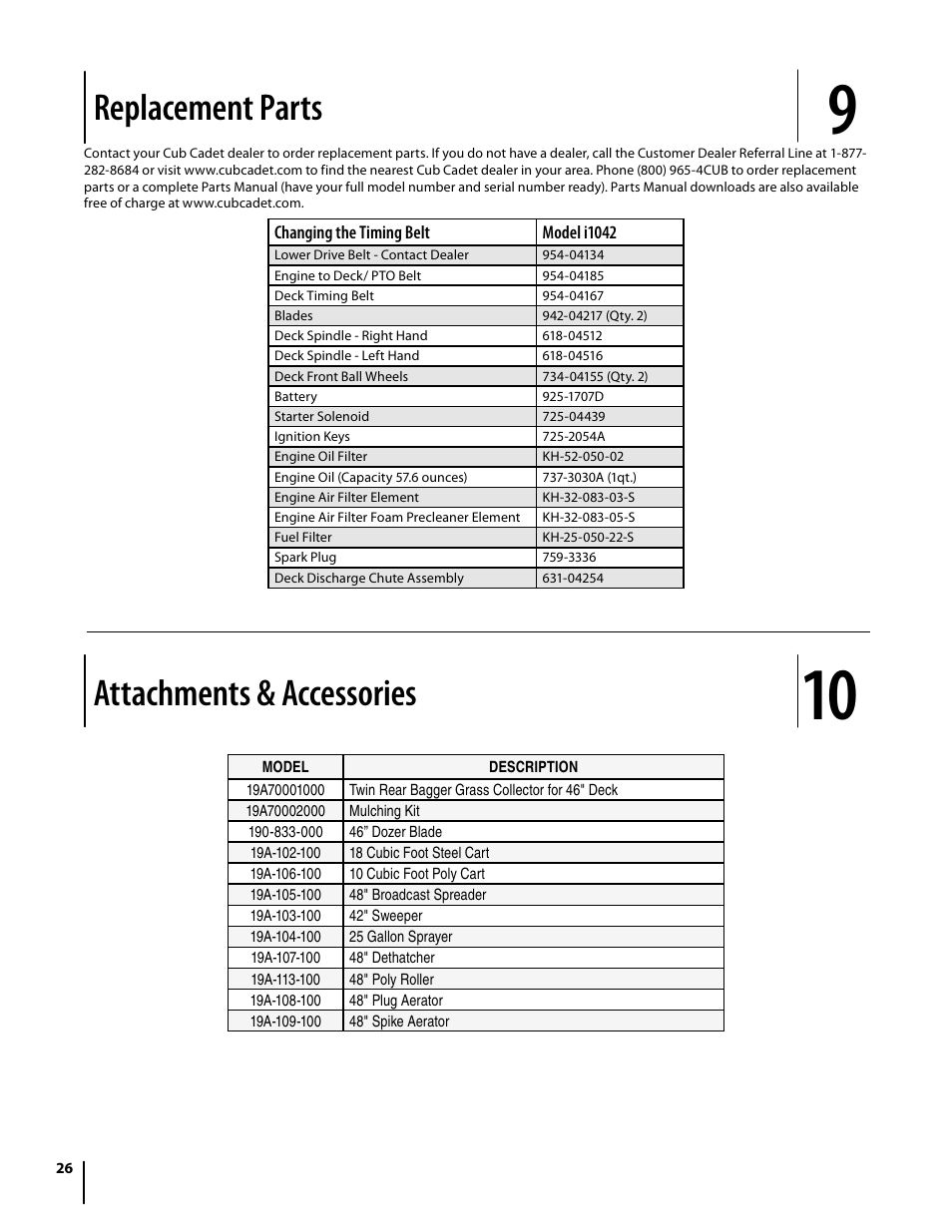 Replacement parts, Attachments & accessories | Cub Cadet I1042 User Manual  | Page 26 / 56