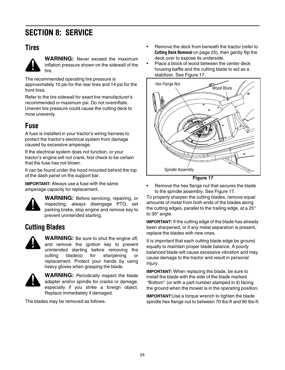 Tires, Fuse, Cutting blades   Cub Cadet LT1040 User Manual   Page 24 / 36