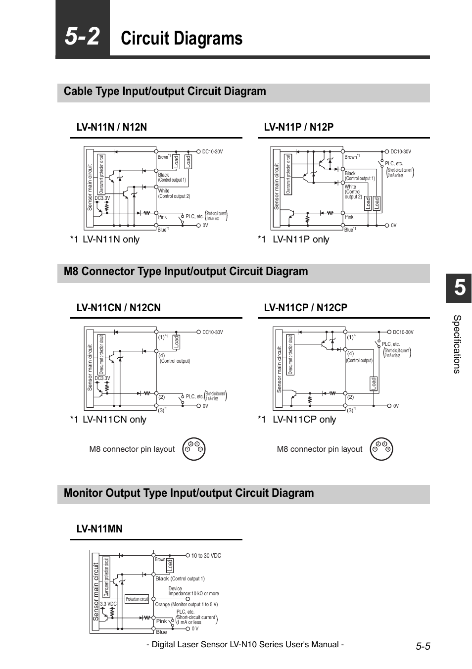 circuit diagrams cable type input output circuit diagram m8 rh manualsdir com