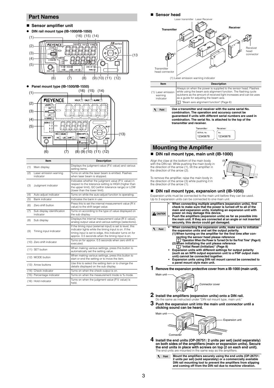 Part Names  Sensor Amplifier Unit  Sensor Head
