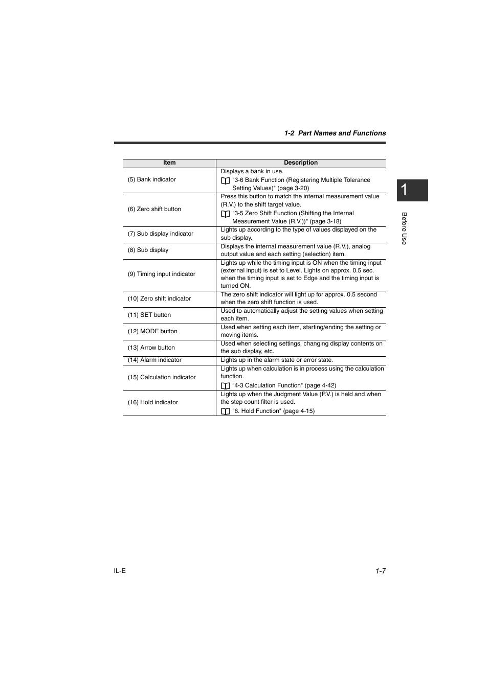 Keyence Il Series User Manual Page 19 140