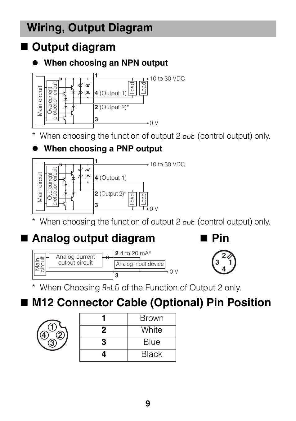 Wiring  Output Diagram  Output Diagram  Analog Output Diagram N Pin