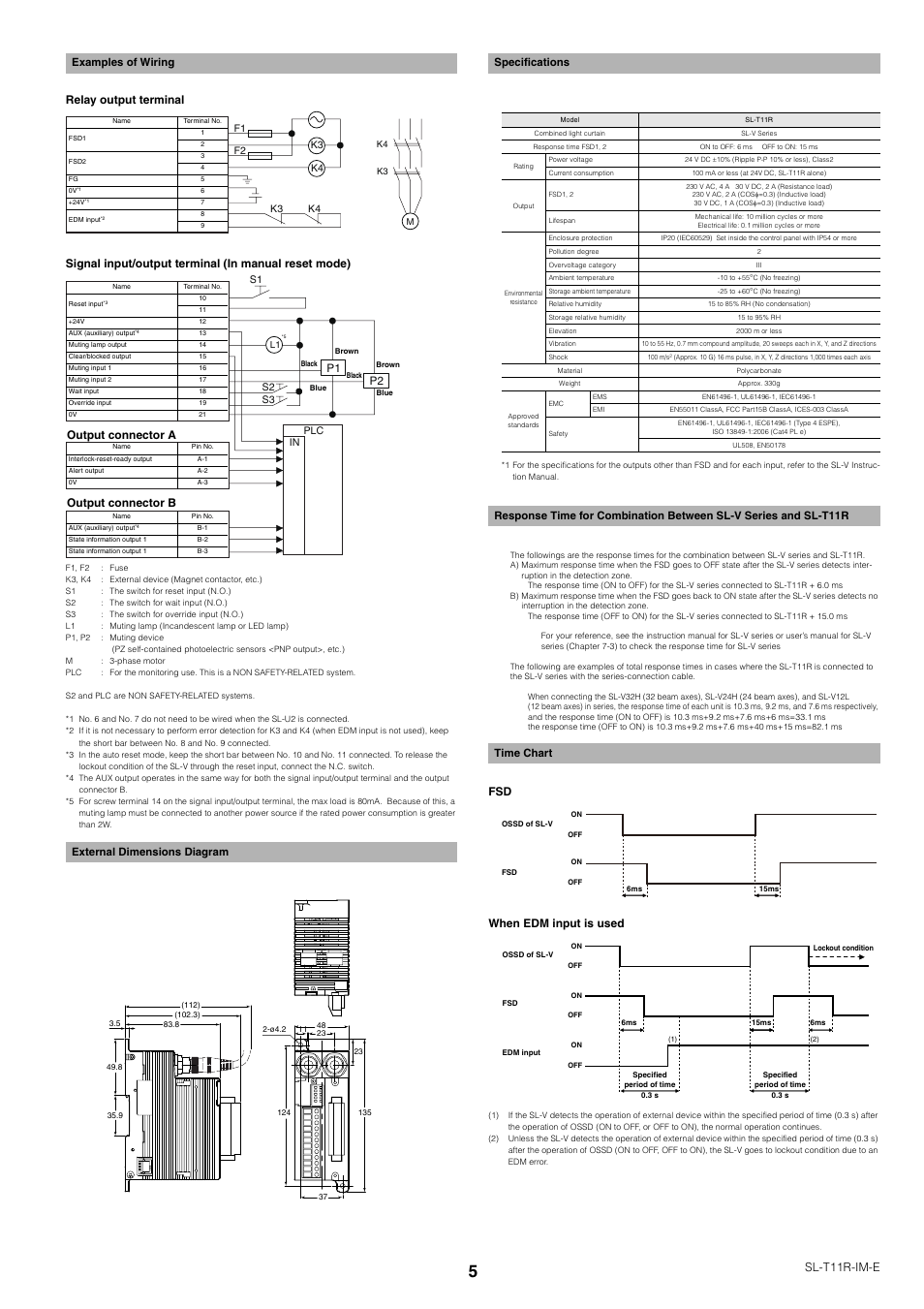 Keyence Wiring Diagram Schematic 2019 Plc Examples Of External Dimensions Specifications Rh Manualsdir Com Il 1000 Iv G10