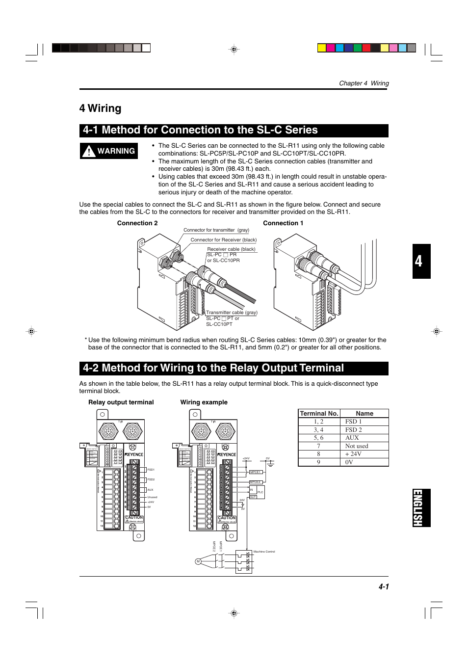4 wiring 1 method for connection to the sl c series 2. Black Bedroom Furniture Sets. Home Design Ideas