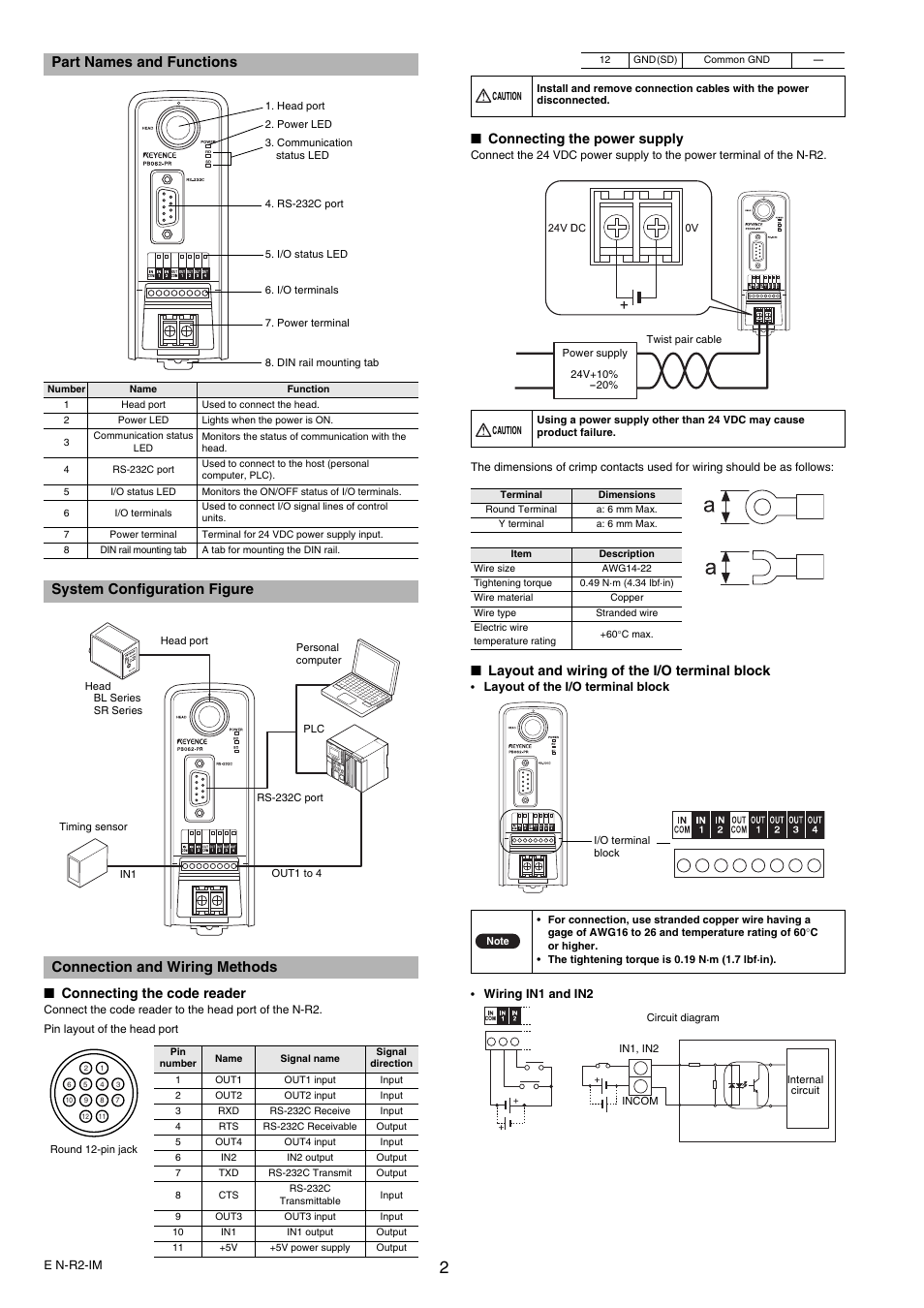 Part Names And Functions System Configuration Figure