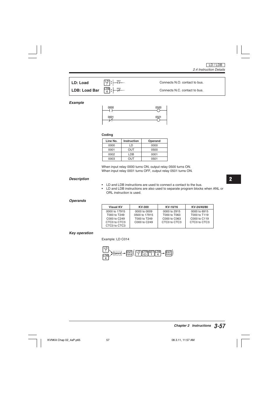 Ld: load ldb: load bar   KEYENCE Visual KV Series User Manual   Page 81 /  392
