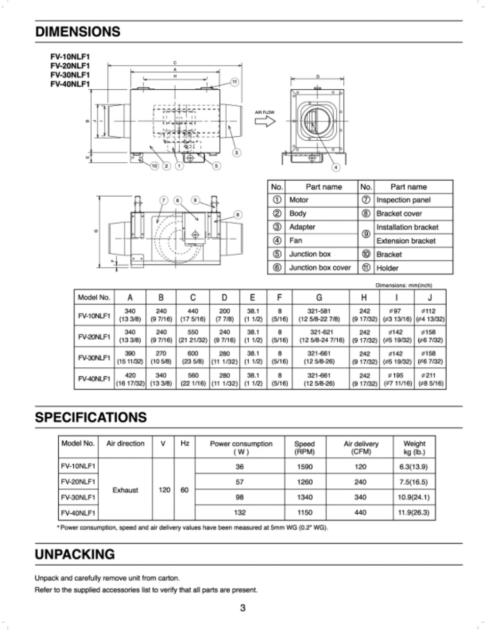 Dimensions Specifications Unng Panasonic Fv 20nlf1 User Manual Page 3