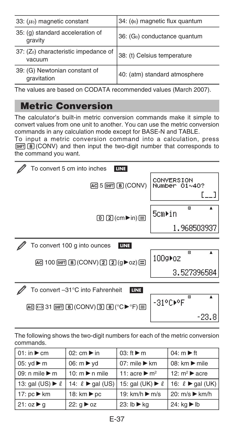 Metric conversion | Casio fx-991ES PLUS User Manual | Page 38 / 46