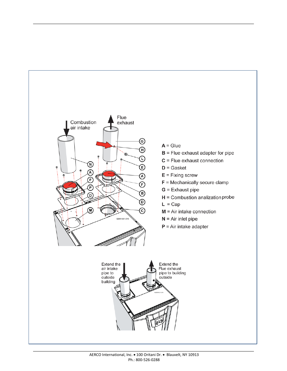 How to connect the boiler correctly 78