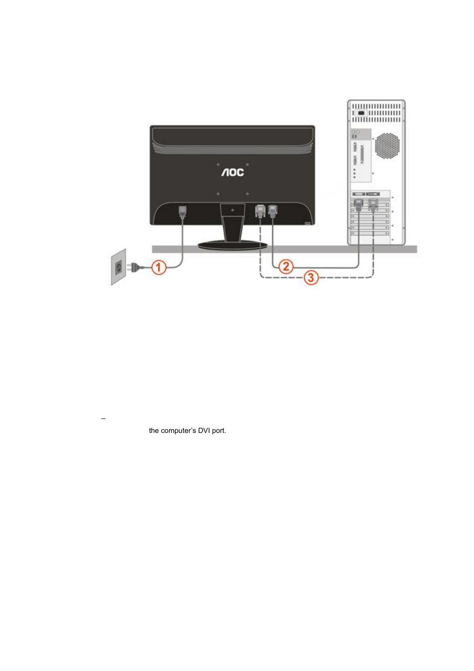 connecting the monitor aoc 2236vw user manual page 13 59 rh manualsdir com manual monitor aoc 2236vwa em portugues Adjust AOC Monitor