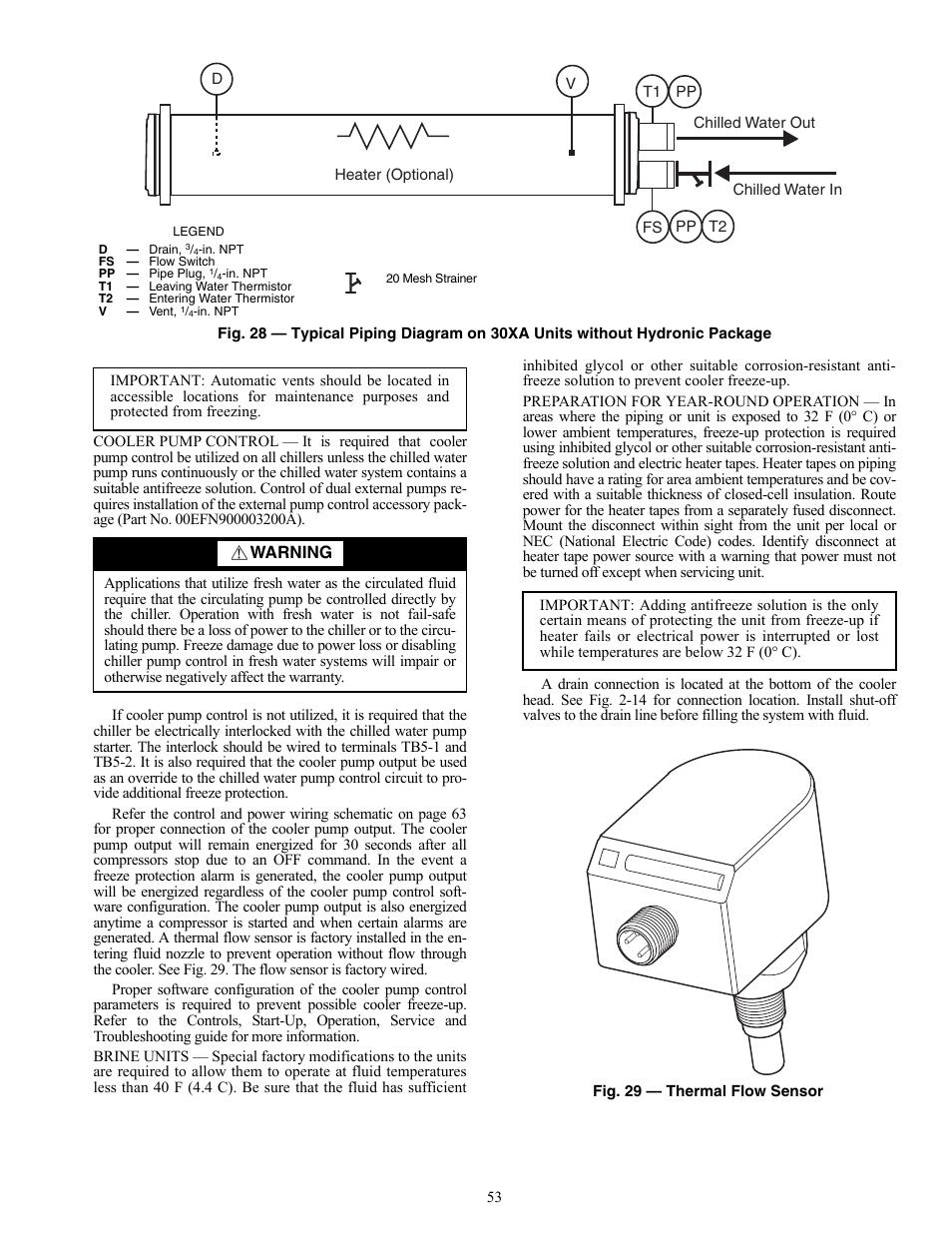 carrier chiller wiring diagram wiring diagrams mashups co Wesco Furnace Wiring Diagram carrier chiller wiring diagram 72 wesco electric furnace wiring diagram