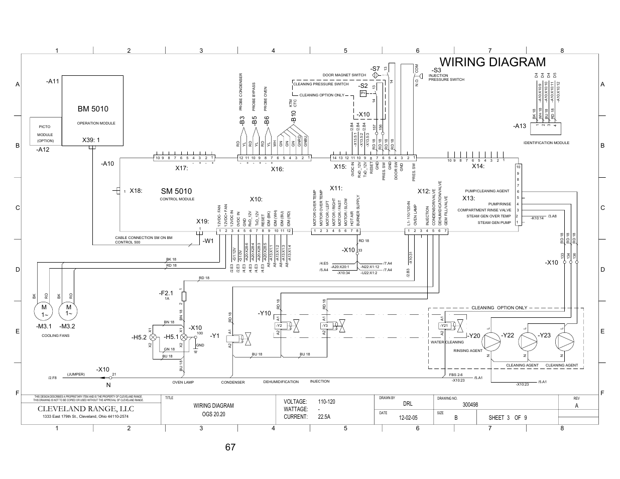 Pg 3, Wiring diagram, Sm 5010 | Cleveland Range Convotherm Combination Oven-Steamer  Gas 20.20 User Manual | Page 75 / 81