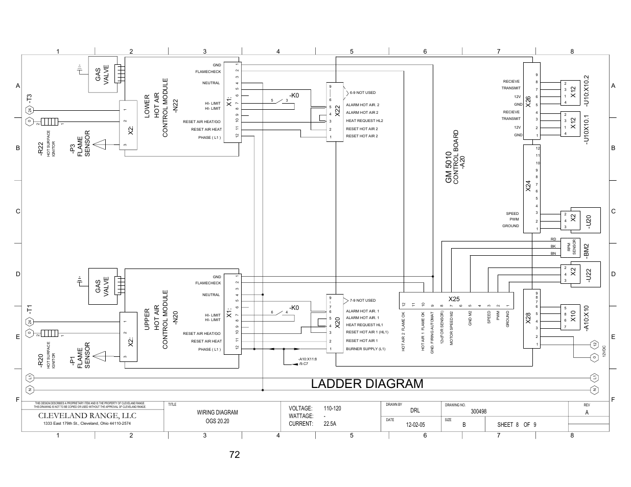 Pg 2, Ladder diagram, Gm 5 010 | Cleveland Range Convotherm Combination  Oven-Steamer Gas 20.20 User Manual | Page 80 / 81