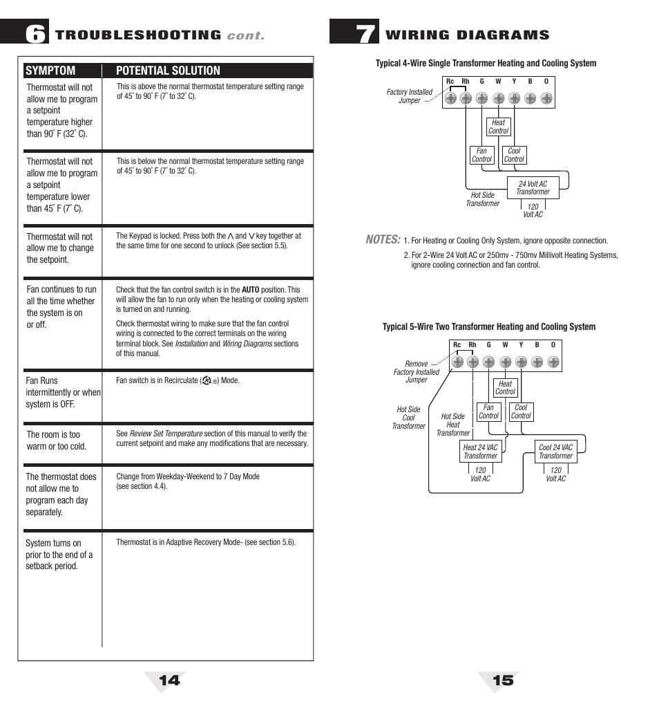 5050 14 15 Pdf  Troubleshooting  Wiring Diagrams