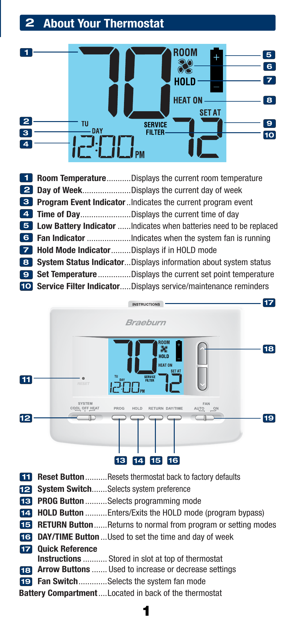 About Your Thermostat