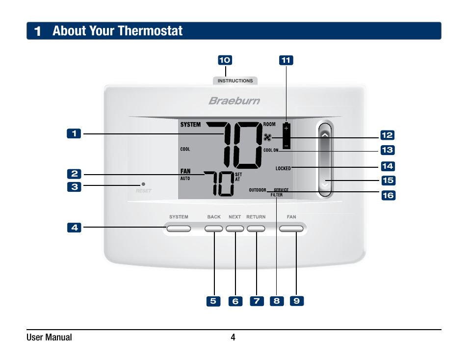 1 About Your Thermostat