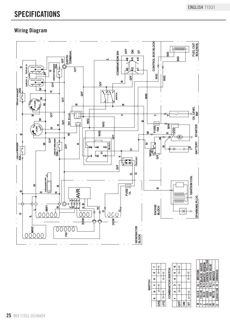 Specifications  Wiring Diagram