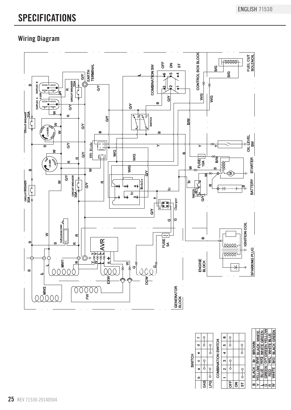 Specifications     Wiring       diagram         Champion    Power Equipment