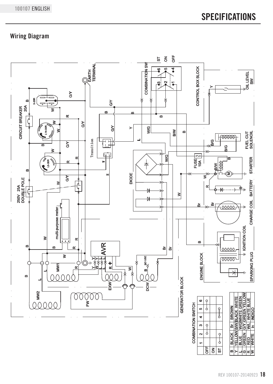 Champion Compressor Wiring Diagram