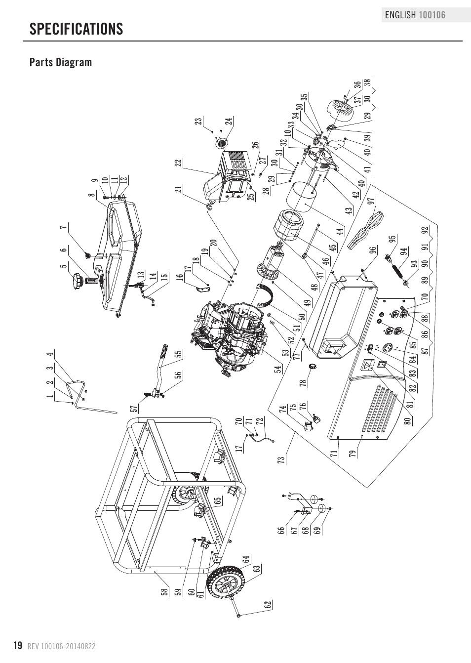Specifications  Parts Diagram