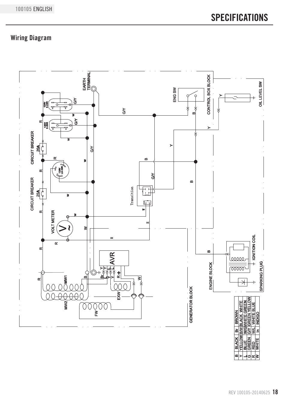 Champion Wiring Diagram Simple Options 8000 Lb Winch Specifications Power Equipment 100105 Color Coding
