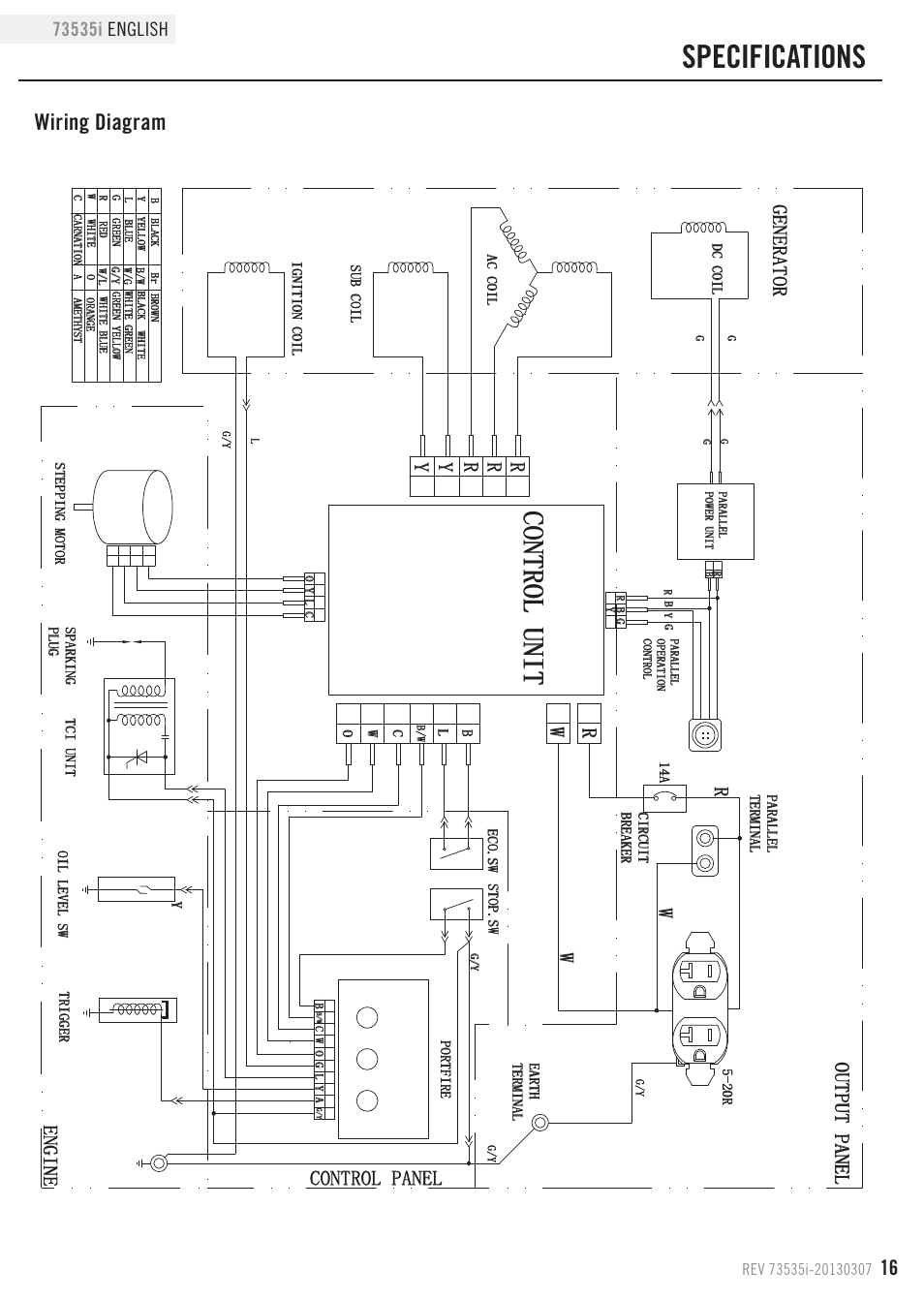 Specifications  Control Uni T  Wiring Diagram